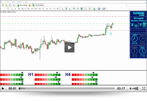 Talking forex live code